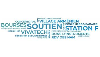 Fondation de l'UGAB France sous l'égide de la Fondation Bullukian